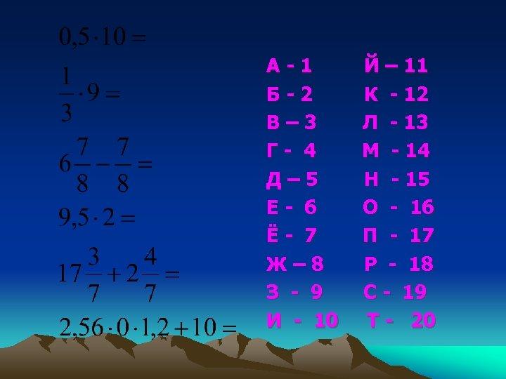 А-1 Б-2 В– 3 Г- 4 Д– 5 Е- 6 Ё- 7 Ж– 8