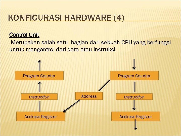 KONFIGURASI HARDWARE (4) Control Unit Merupakan salah satu bagian dari sebuah CPU yang berfungsi