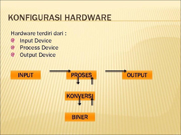 KONFIGURASI HARDWARE Hardware terdiri dari : Input Device Process Device Output Device INPUT PROSES