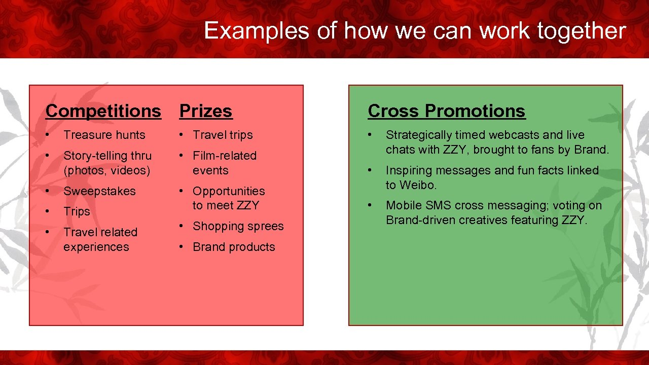 Examples of how we can work together Competitions Prizes Cross Promotions • Treasure hunts