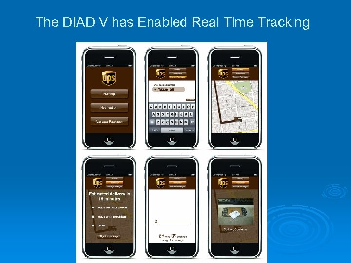 The DIAD V has Enabled Real Time Tracking