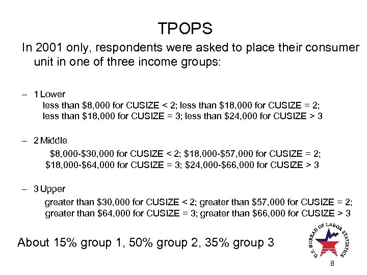 TPOPS In 2001 only, respondents were asked to place their consumer unit in one
