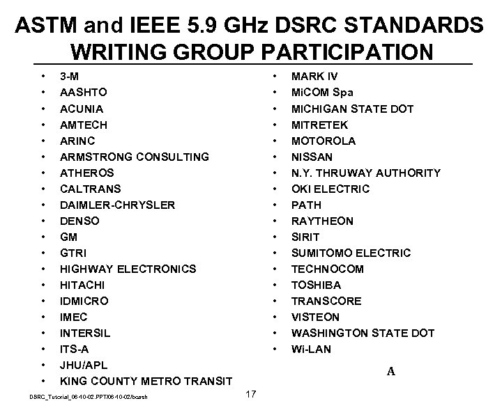 ASTM and IEEE 5. 9 GHz DSRC STANDARDS WRITING GROUP PARTICIPATION • • •