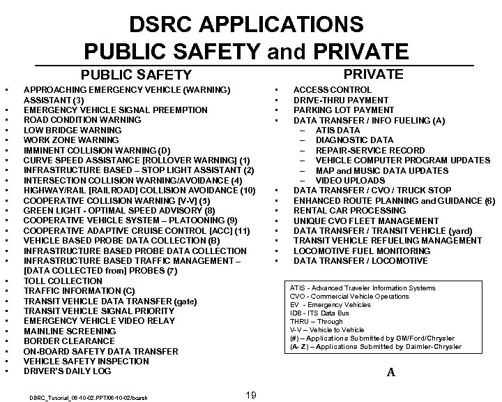 DSRC APPLICATIONS PUBLIC SAFETY and PRIVATE PUBLIC SAFETY • • • • • •