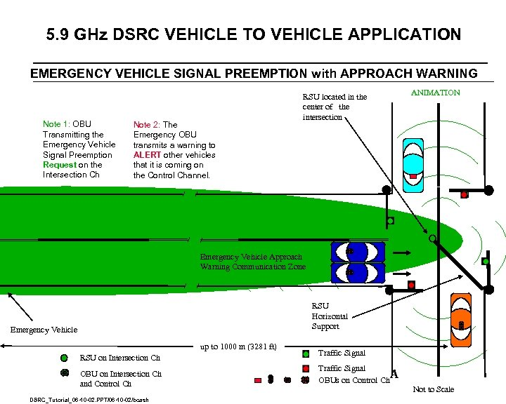 5. 9 GHz DSRC VEHICLE TO VEHICLE APPLICATION EMERGENCY VEHICLE SIGNAL PREEMPTION with APPROACH