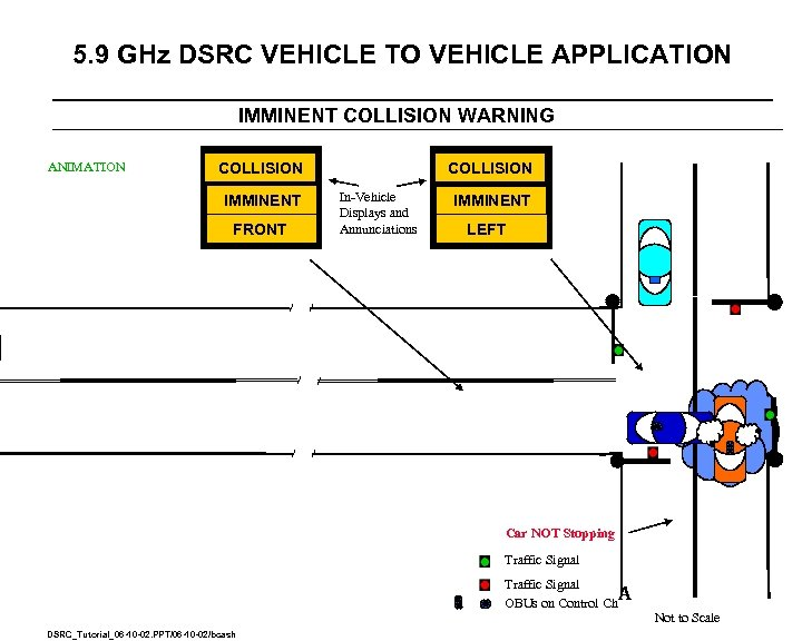 5. 9 GHz DSRC VEHICLE TO VEHICLE APPLICATION IMMINENT COLLISION WARNING ANIMATION COLLISION IMMINENT