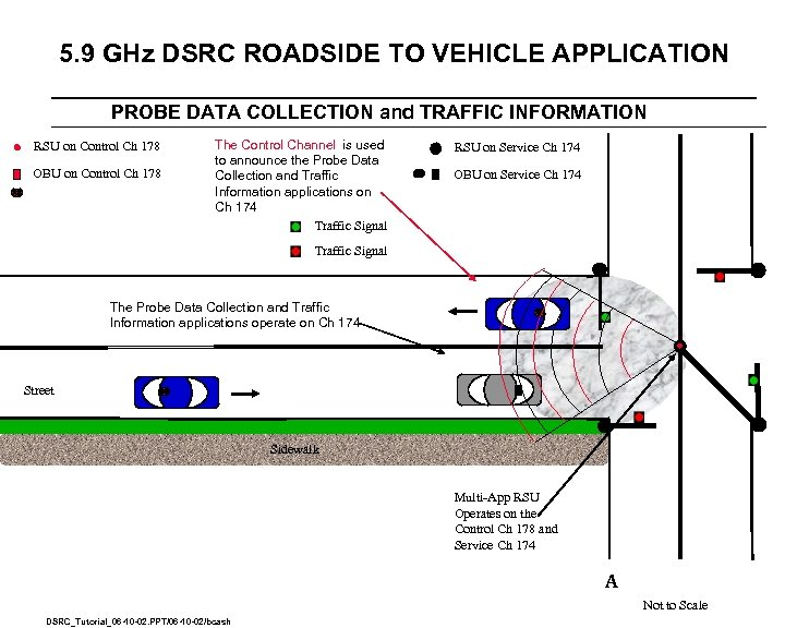5. 9 GHz DSRC ROADSIDE TO VEHICLE APPLICATION PROBE DATA COLLECTION and TRAFFIC INFORMATION