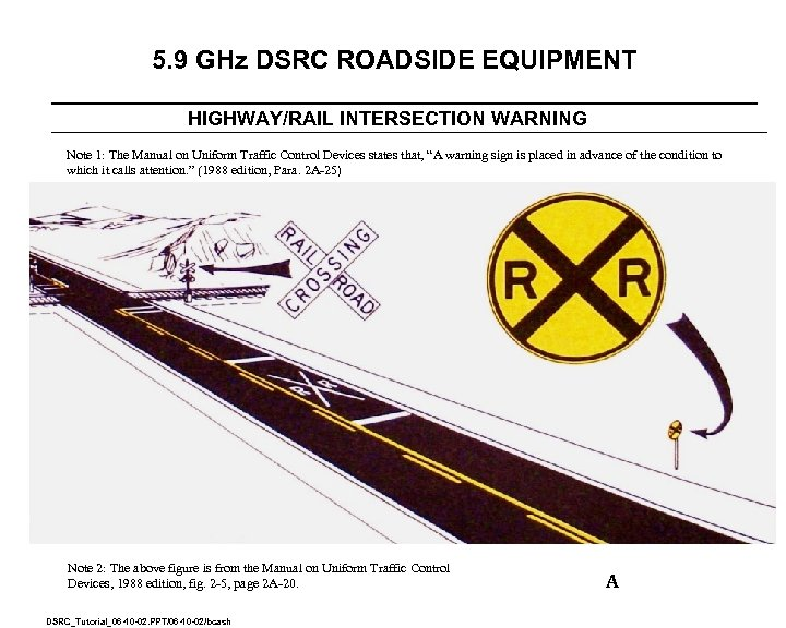 5. 9 GHz DSRC ROADSIDE EQUIPMENT HIGHWAY/RAIL INTERSECTION WARNING Note 1: The Manual on