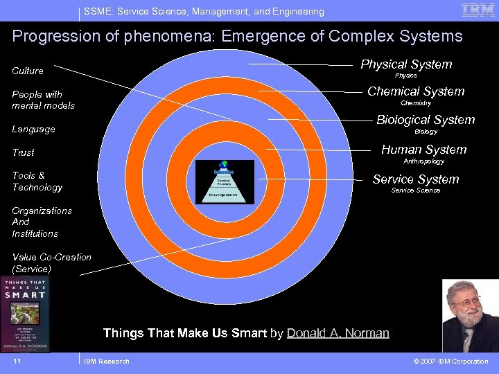 SSME: Service Science, Management, and Engineering Progression of phenomena: Emergence of Complex Systems Physical