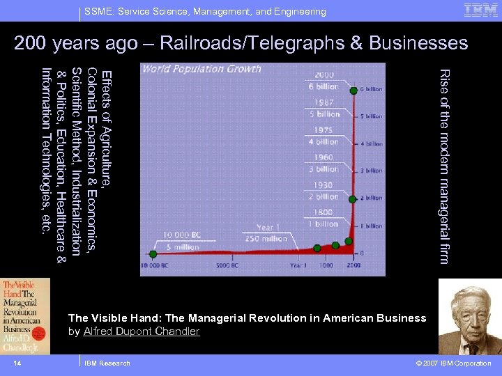SSME: Service Science, Management, and Engineering 200 years ago – Railroads/Telegraphs & Businesses Rise