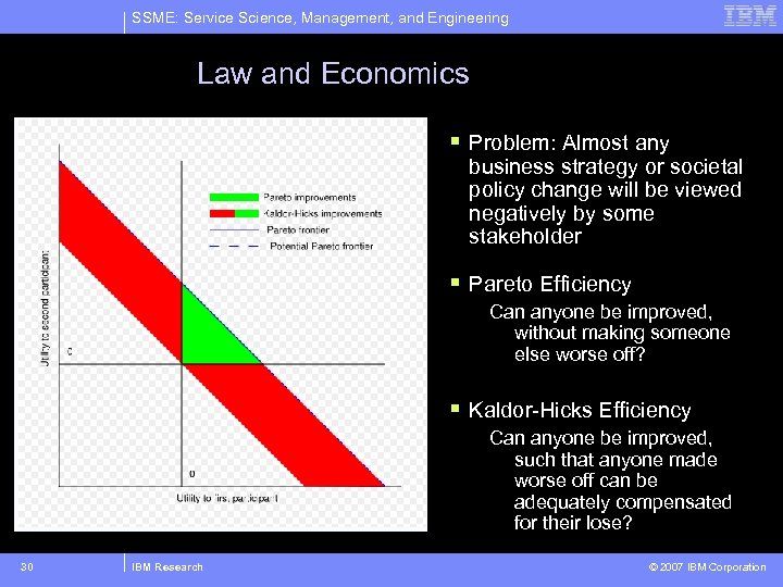 SSME: Service Science, Management, and Engineering Law and Economics § Problem: Almost any business