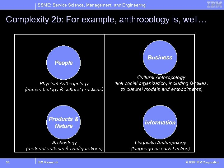 SSME: Service Science, Management, and Engineering Complexity 2 b: For example, anthropology is, well…