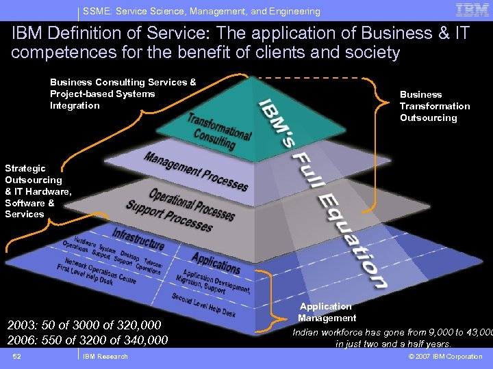 SSME: Service Science, Management, and Engineering IBM Definition of Service: The application of Business