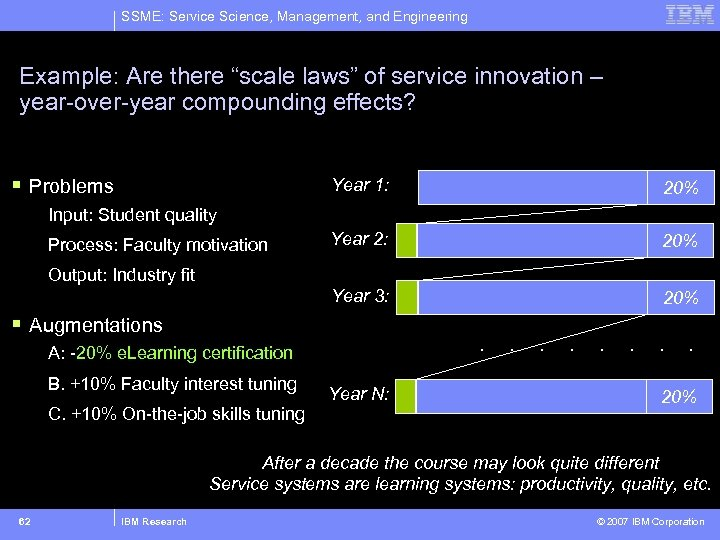 """SSME: Service Science, Management, and Engineering Example: Are there """"scale laws"""" of service innovation"""