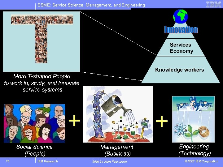 SSME: Service Science, Management, and Engineering More T-shaped People to work in, study, and