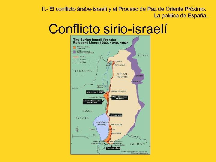 II. - El conflicto árabe-israelí y el Proceso de Paz de Oriente Próximo. La