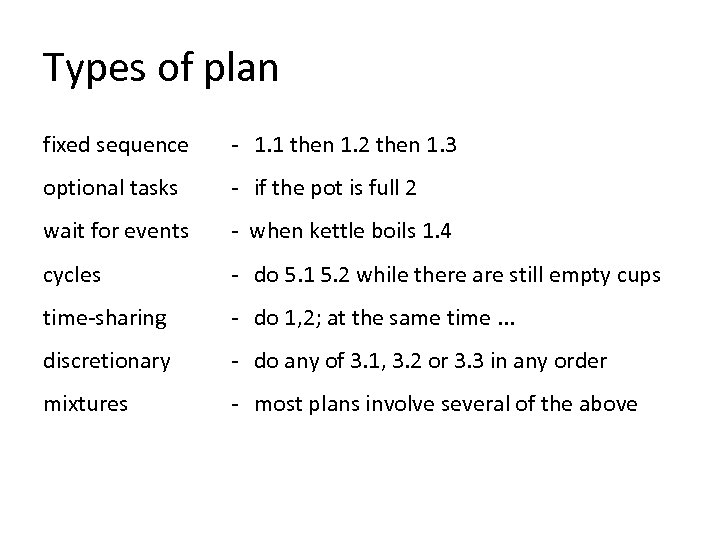 Types of plan fixed sequence - 1. 1 then 1. 2 then 1. 3