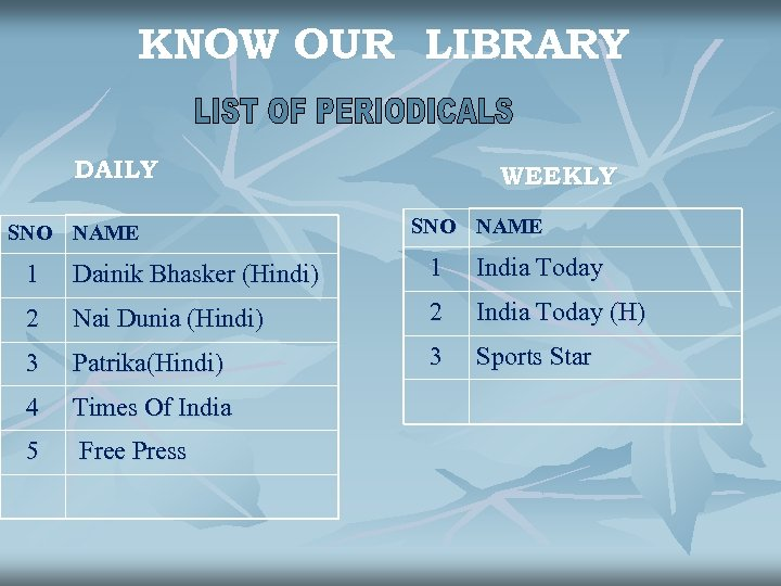 KNOW OUR LIBRARY DAILY SNO NAME WEEKLY SNO NAME 1 Dainik Bhasker (Hindi) 1