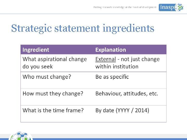 Strategic statement ingredients