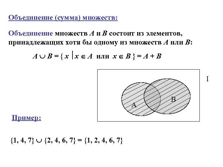 Объединение (сумма) множеств: Объединение множеств А и В состоит из элементов, принадлежащих хотя бы