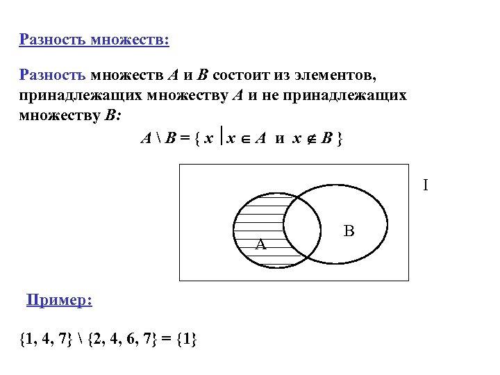 Разность множеств: Разность множеств А и В состоит из элементов, принадлежащих множеству А и