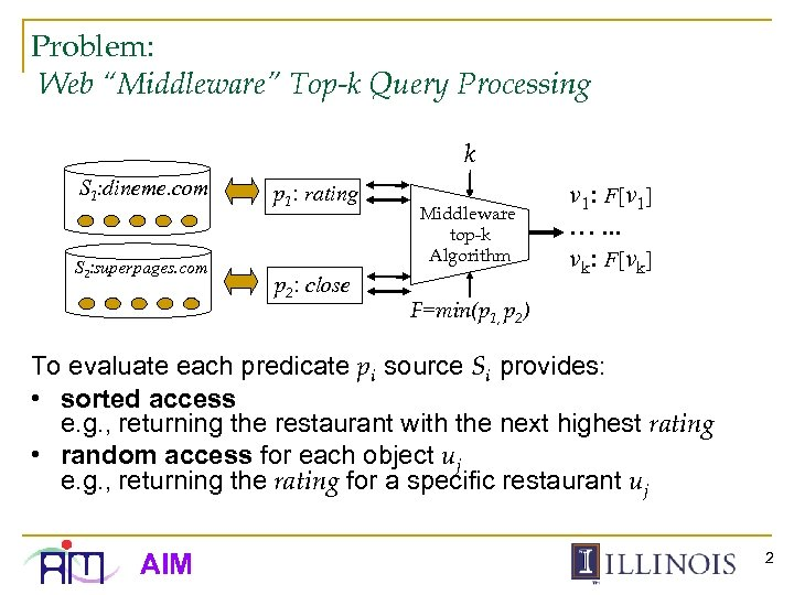 "Problem: Web ""Middleware"" Top-k Query Processing k S 1: dineme. com S 2: superpages."