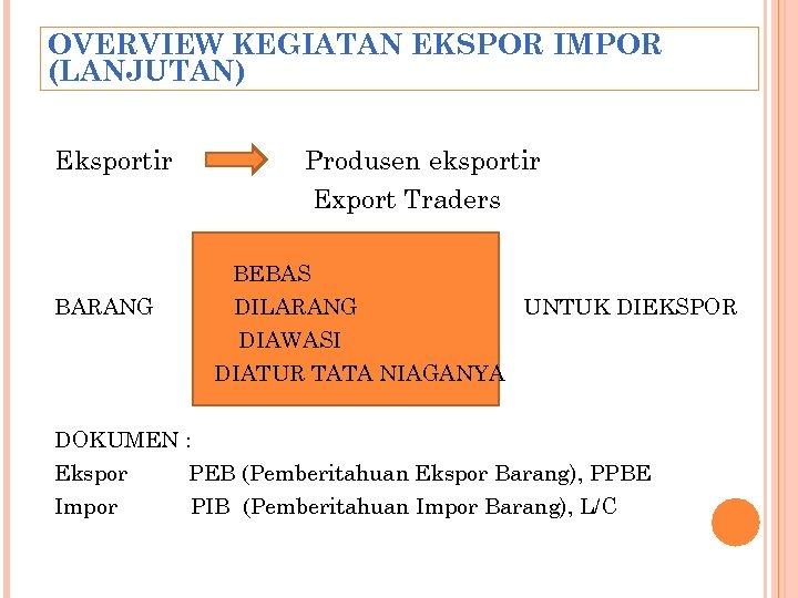 OVERVIEW KEGIATAN EKSPOR IMPOR (LANJUTAN) Eksportir BARANG Produsen eksportir Export Traders BEBAS DILARANG UNTUK