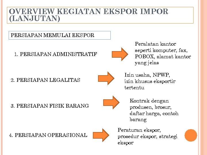 OVERVIEW KEGIATAN EKSPOR IMPOR (LANJUTAN) PERSIAPAN MEMULAI EKSPOR 1. PERSIAPAN ADMINISTRATIF 2. PERSIAPAN LEGALITAS