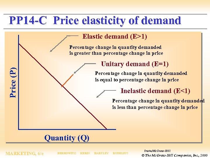 PP 14 -C Price elasticity of demand Elastic demand (E>1) Percentage change in quantity