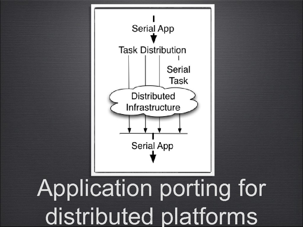 Application porting for distributed platforms 3