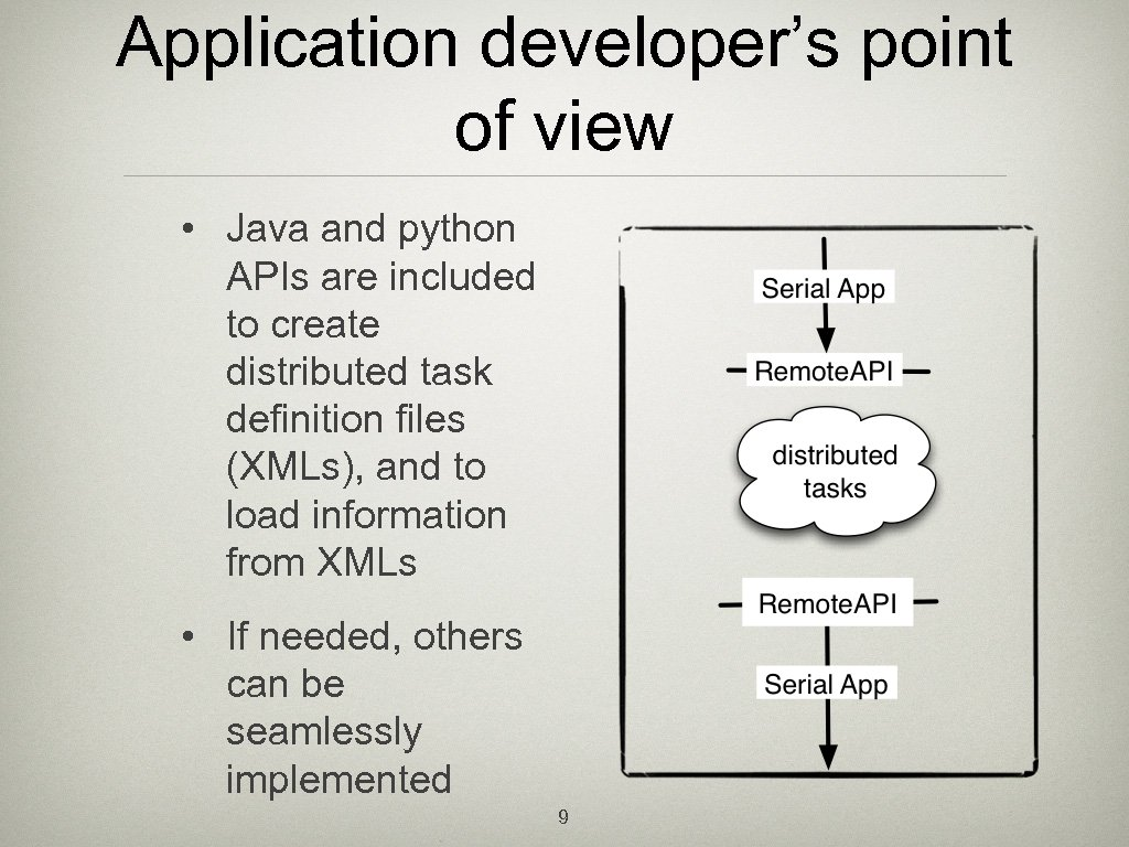 Application developer's point of view • Java and python APIs are included to create