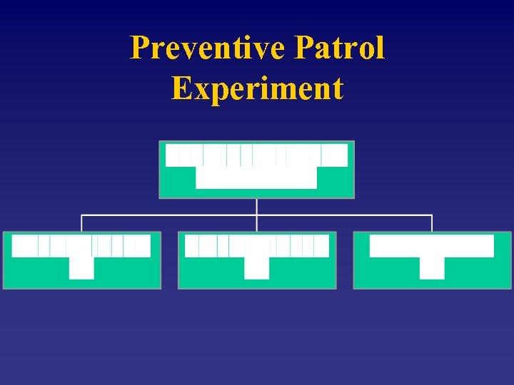 Preventive Patrol Experiment