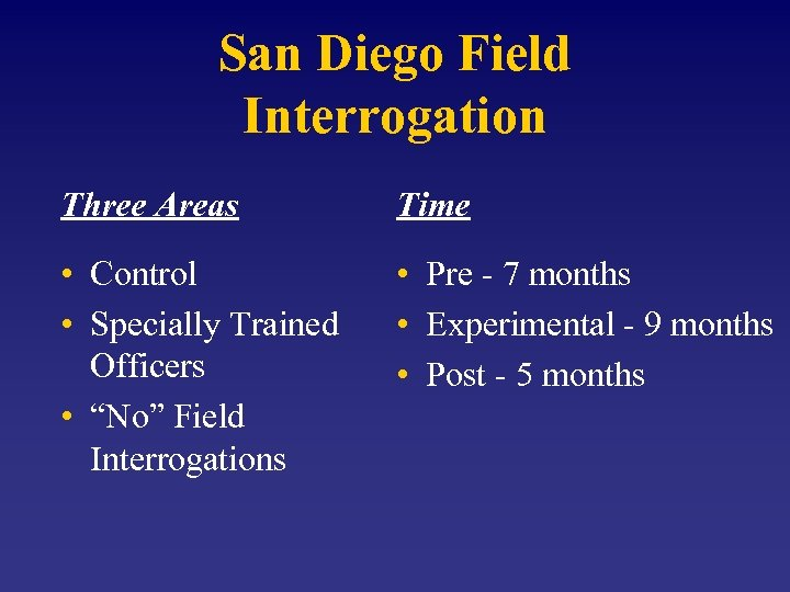 San Diego Field Interrogation Three Areas Time • Control • Specially Trained Officers •