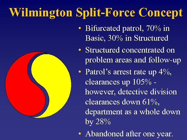 Wilmington Split-Force Concept • Bifurcated patrol, 70% in Basic, 30% in Structured • Structured