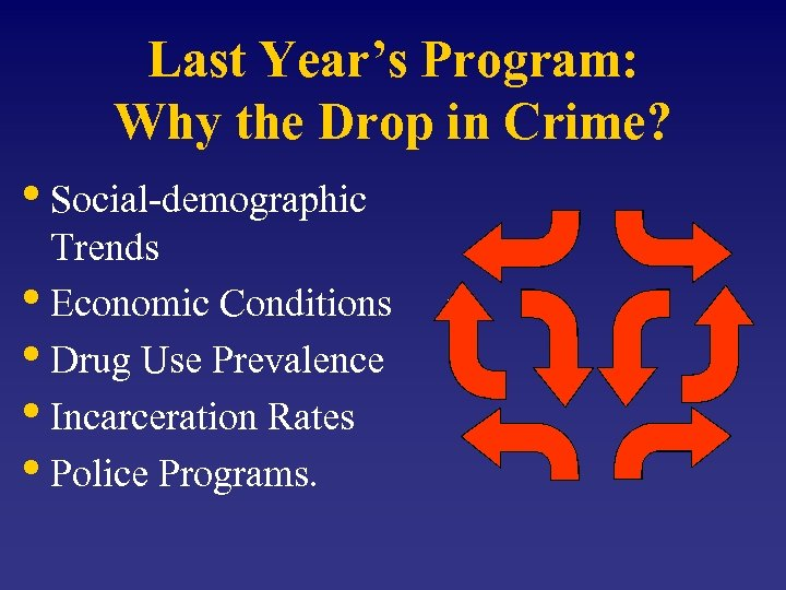 Last Year's Program: Why the Drop in Crime? • Social-demographic Trends • Economic Conditions