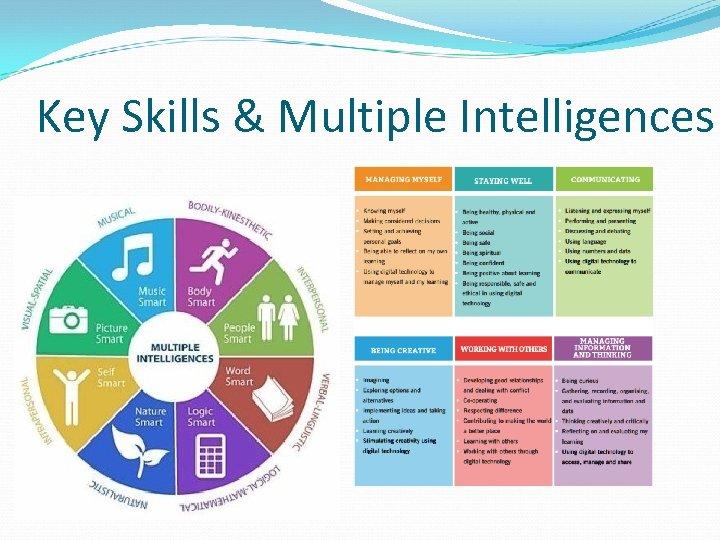 Key Skills & Multiple Intelligences