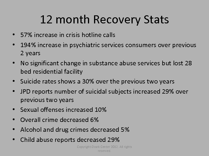 12 month Recovery Stats • 57% increase in crisis hotline calls • 194% increase