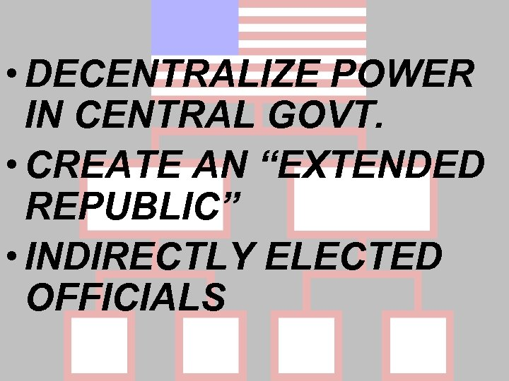 """• DECENTRALIZE POWER IN CENTRAL GOVT. • CREATE AN """"EXTENDED REPUBLIC"""" • INDIRECTLY"""