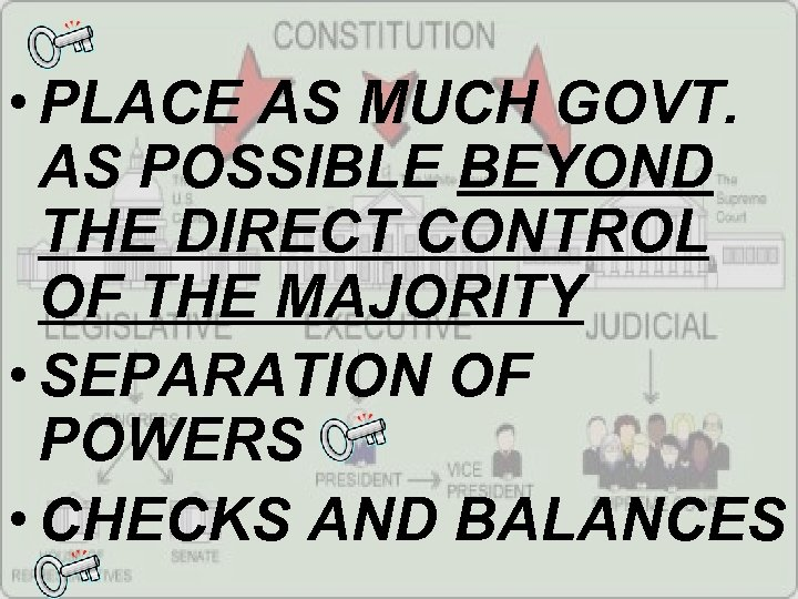 • PLACE AS MUCH GOVT. AS POSSIBLE BEYOND THE DIRECT CONTROL OF THE