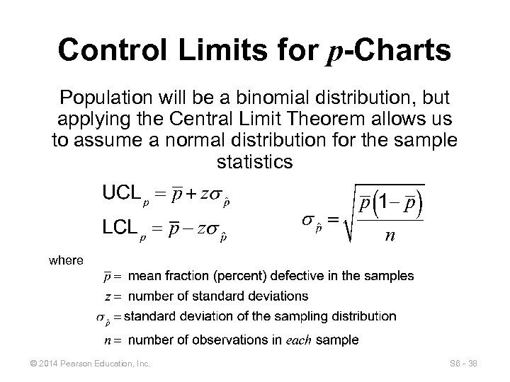 Control Limits for p-Charts Population will be a binomial distribution, but applying the Central