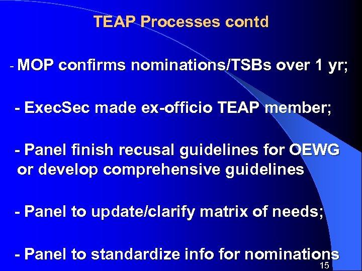 TEAP Processes contd - MOP confirms nominations/TSBs over 1 yr; - Exec. Sec made
