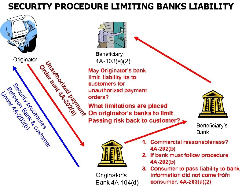 SECURITY PROCEDURE LIMITING BANKS LIABILITY r me es ur sto ed cu oc &