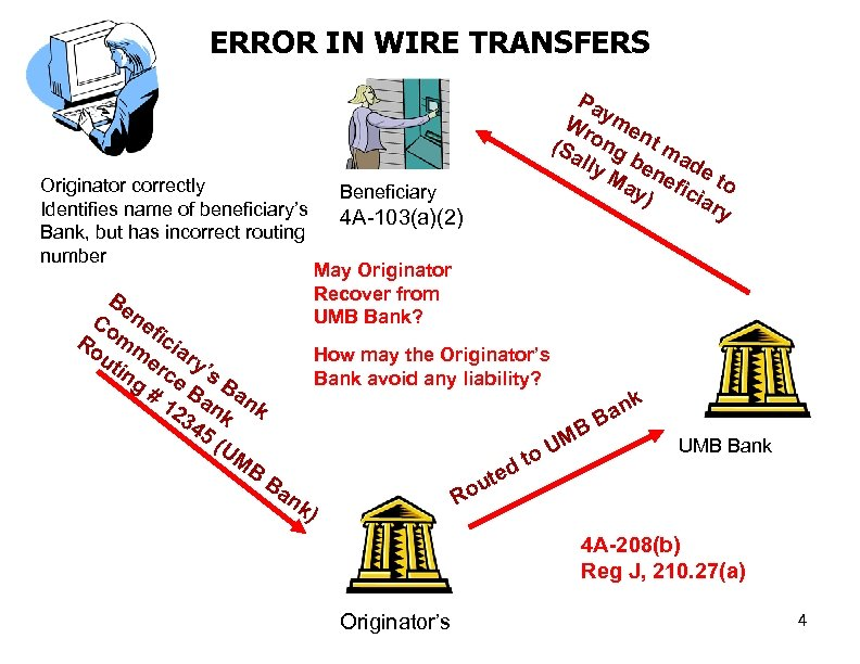ERROR IN WIRE TRANSFERS Originator correctly Identifies name of beneficiary's Bank, but has incorrect