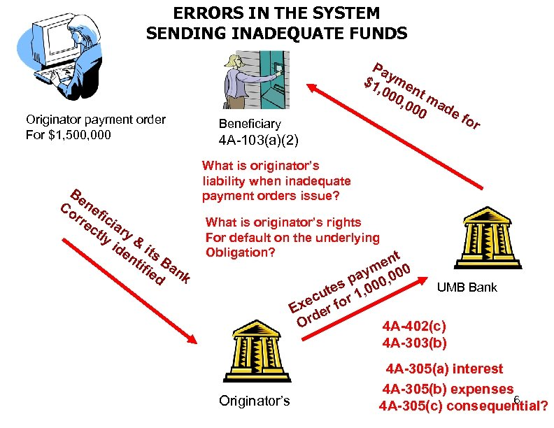 ERRORS IN THE SYSTEM SENDING INADEQUATE FUNDS Originator payment order For $1, 500, 000