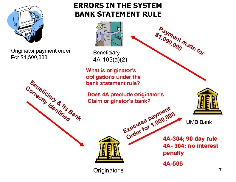 ERRORS IN THE SYSTEM BANK STATEMENT RULE Originator payment order For $1, 500, 000
