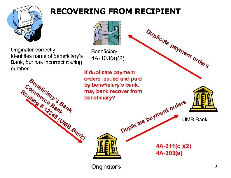RECOVERING FROM RECIPIENT Du Originator correctly Identifies name of beneficiary's Bank, but has incorrect