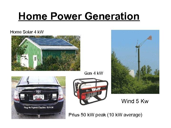 Home Power Generation Home Solar 4 k. W Gas 4 k. W Wind 5