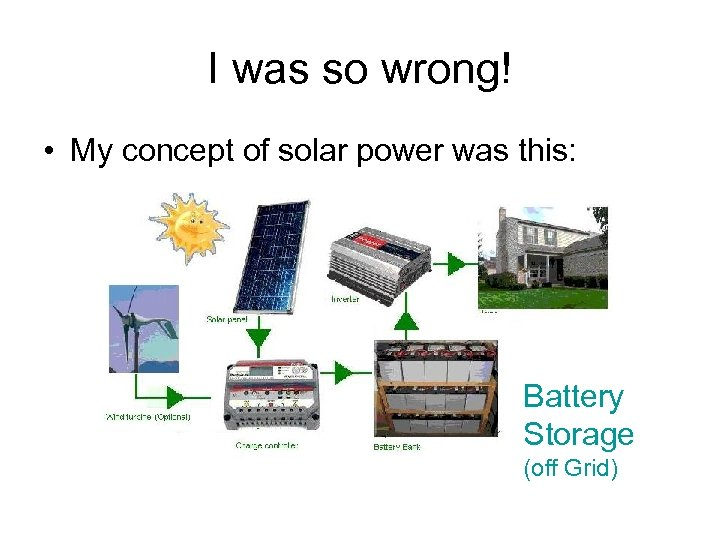 I was so wrong! • My concept of solar power was this: Battery Storage