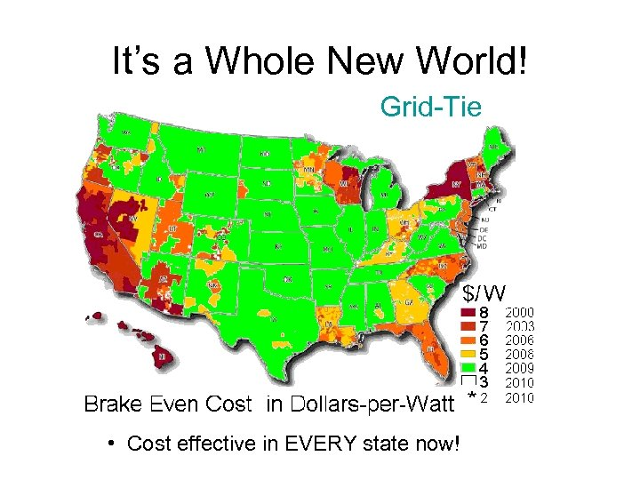 It's a Whole New World! Grid-Tie • Cost effective in EVERY state now!
