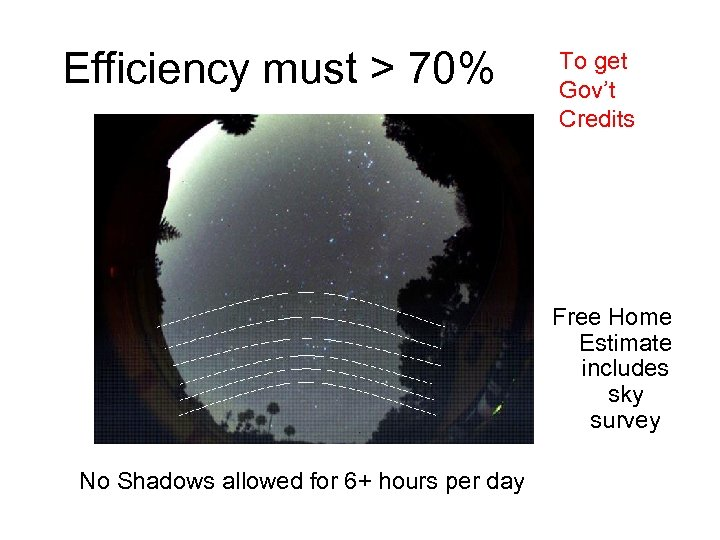 Efficiency must > 70% To get Gov't Credits Free Home Estimate includes sky survey